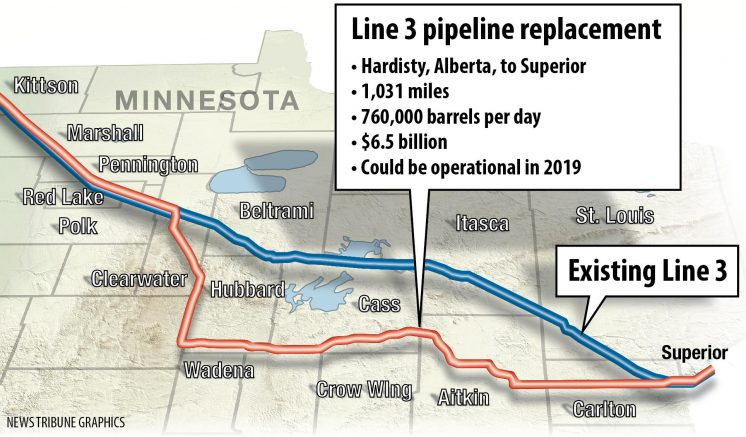 Minn. Officials Halt Line 3 Pipeline