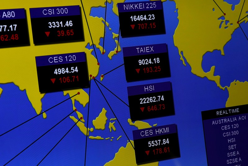 FILE PHOTO -  A panel displaying stock indices of Asian markets at Hong Kong Exchanges in Hong Kong
