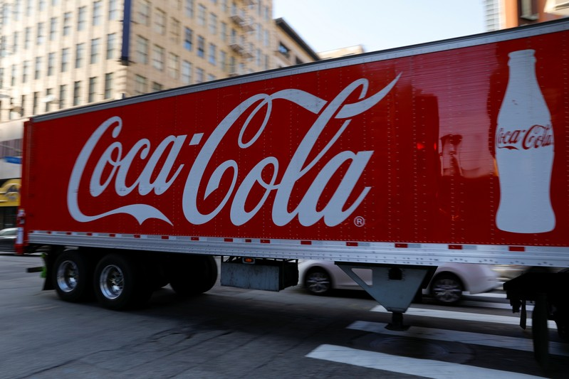 Magnetizing Stocks - The Coca-Cola Company, (NYSE: KO)