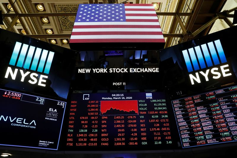 Last of Dow's gains during Trump presidency disappear