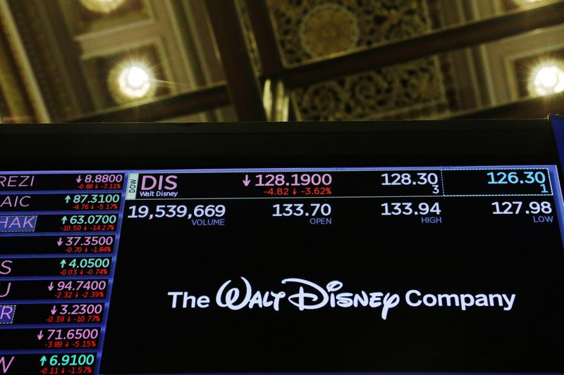 The logo of the Walt Disney Company is displayed above the floor of the New York Stock Exchange shortly after the closing bell as the market takes a significant dip in New York
